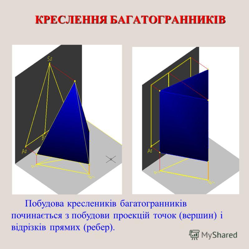 КРЕСЛЕННЯ БАГАТОГРАННИКІВ Побудова креслеників багатогранників починається з побудови проекцій точок (вершин) і відрізків прямих (ребер).