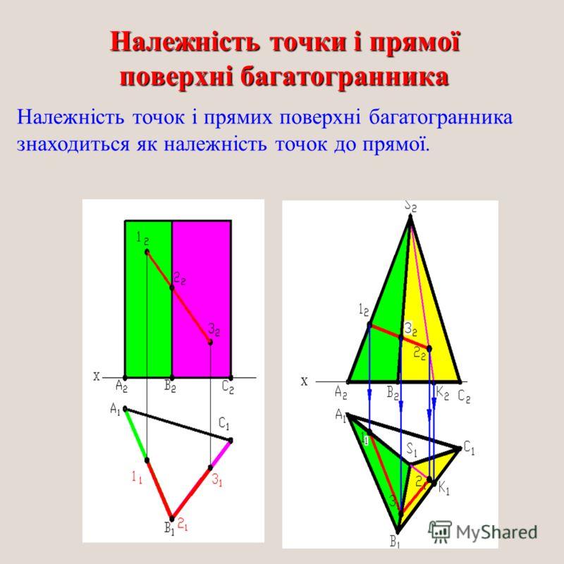 Належність точки і прямої поверхні багатогранника Належність точок і прямих поверхні багатогранника знаходиться як належність точок до прямої.