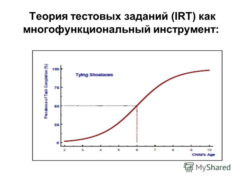 Теория тестовых заданий (IRT) как многофункциональный инструмент: