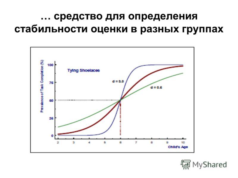 … средство для определения стабильности оценки в разных группах