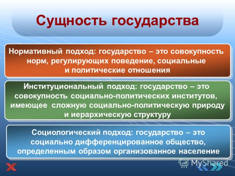 Сущность государства Нормативный подход: государство – это совокупность норм, регулирующих поведение, социальные и политические отношения Нормативный подход: государство – это совокупность норм, регулирующих поведение, социальные и политические отнош