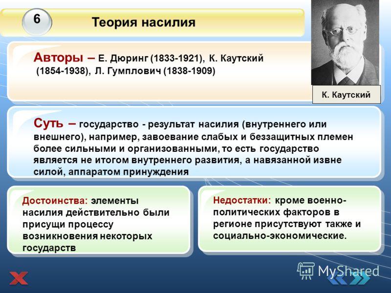 Авторы – Е. Дюринг (1833-1921), К. Каутский (1854-1938), Л. Гумплович (1838-1909) Суть – государство - результат насилия (внутреннего или внешнего), например, завоевание слабых и беззащитных племен более сильными и организованными, то есть государств