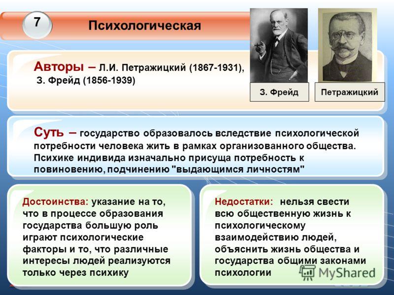 Авторы – Л.И. Петражицкий (1867-1931), З. Фрейд (1856-1939) Суть – государство образовалось вследствие психологической потребности человека жить в рамках организованного общества. Психике индивида изначально присуща потребность к повиновению, подчине