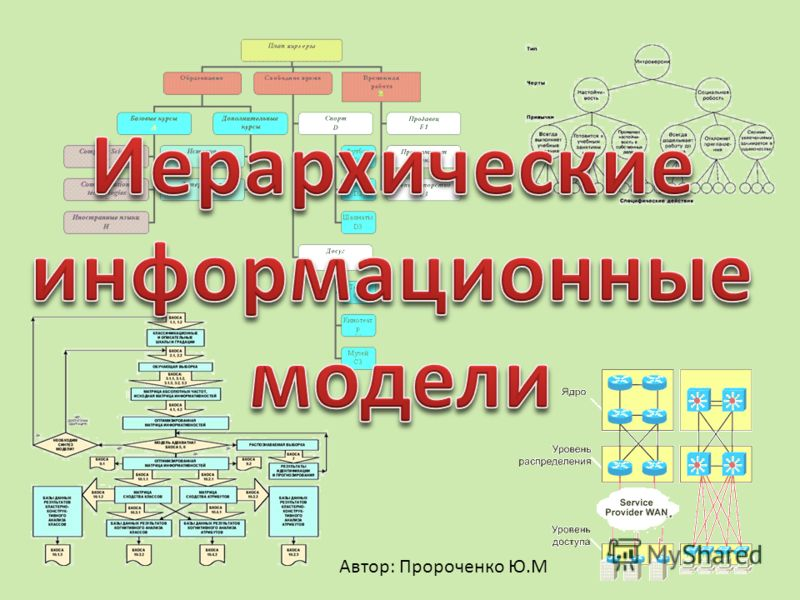 Автор: Пророченко Ю.М