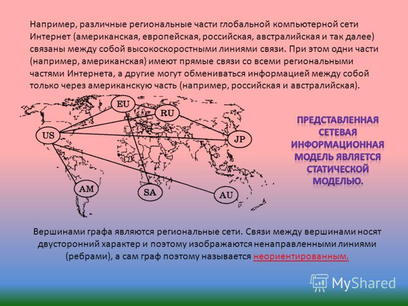 Например, различные региональные части глобальной компьютерной сети Интернет (американская, европейская, российская, австралийская и так далее) связаны между собой высокоскоростными линиями связи. При этом одни части (например, американская) имеют пр