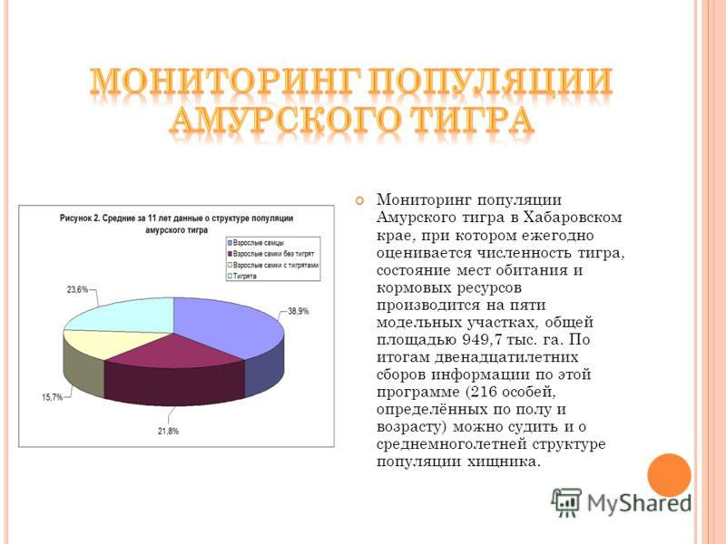 Мониторинг популяции Амурского тигра в Хабаровском крае, при котором ежегодно оценивается численность тигра, состояние мест обитания и кормовых ресурсов производится на пяти модельных участках, общей площадью 949,7 тыс. га. По итогам двенадцатилетних