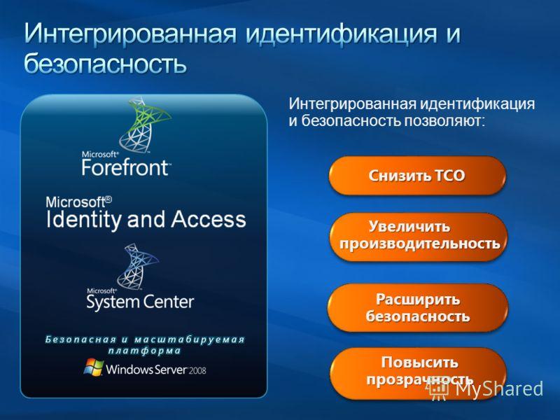 Увеличить производительность Расширить безопасность Снизить TCO Интегрированная идентификация и безопасность позволяют: Повысить прозрачность