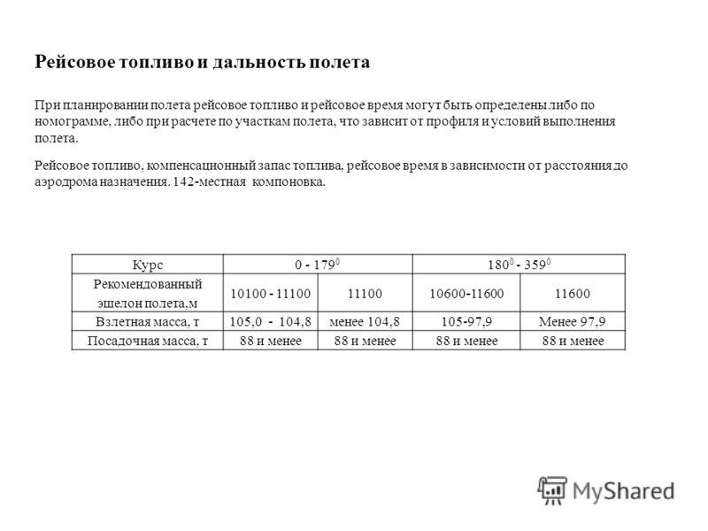 Курс0 - 179 0 180 0 - 359 0 Рекомендованный эшелон полета,м 10100 - 111001110010600-1160011600 Взлетная масса, т105,0 - 104,8менее 104,8105-97,9Менее 97,9 Посадочная масса, т88 и менее Рейсовое топливо и дальность полета При планировании полета рейсо