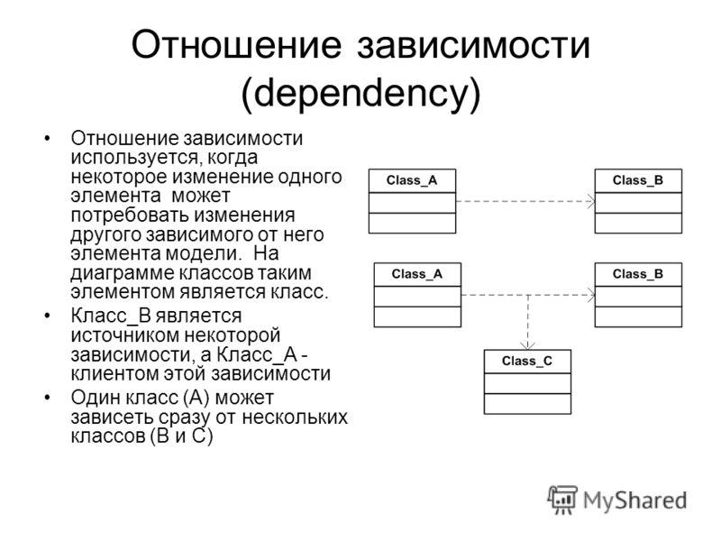 Отношение зависимости (dependency) Отношение зависимости используется, когда некоторое изменение одного элемента может потребовать изменения другого зависимого от него элемента модели. На диаграмме классов таким элементом является класс. Класс_B явля