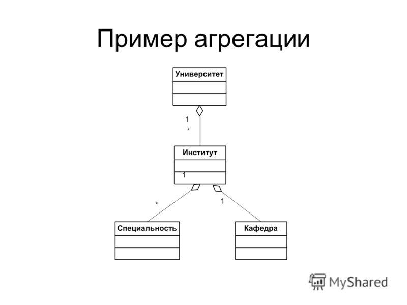 Пример агрегации