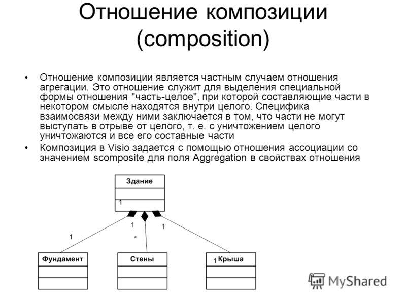 Отношение композиции (composition) Отношение композиции является частным случаем отношения агрегации. Это отношение служит для выделения специальной формы отношения