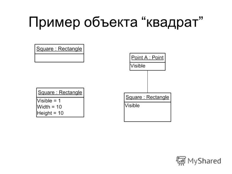 Пример объекта квадрат