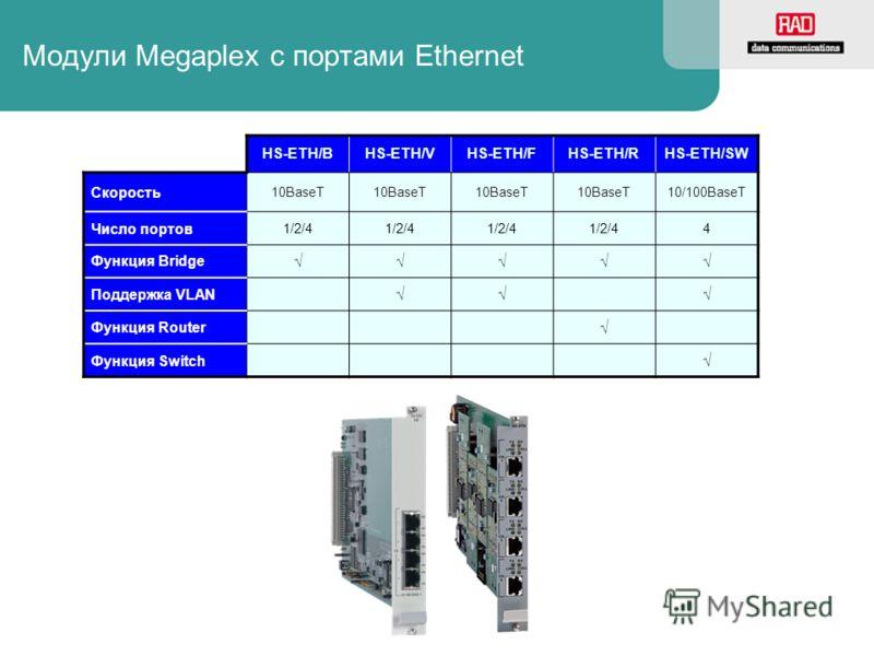 Модули Megaplex c портами Ethernet HS-ETH/BHS-ETH/VHS-ETH/FHS-ETH/RHS-ETH/SW Скорость 10BaseT 10/100BaseT Число портов 1/2/4 4 Функция Bridge Поддержка VLAN Функция Router Функция Switch