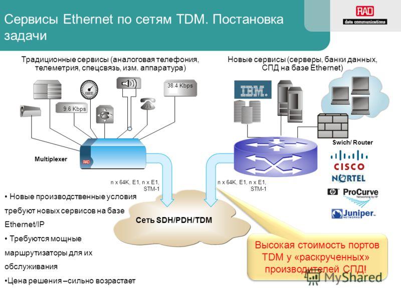 Сервисы Ethernet по сетям TDM. Постановка задачи Сеть SDH/PDH/TDM 9.6 Kbps 38.4 Kbps Multiplexer n x 64K, E1, n x E1, STM-1 Swich/ Router n x 64K, E1, n x E1, STM-1 Высокая стоимость портов TDM у «раскрученных» производителей СПД! Традиционные сервис