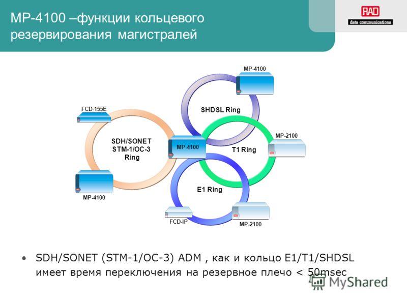 MP-4100 –функции кольцевого резервирования магистралей SDH/SONET (STM-1/OC-3) ADM, как и кольцо E1/T1/SHDSL имеет время переключения на резервное плечо < 50msec SDH/SONET STM-1/OC-3 Ring SHDSL Ring MP-4100 FCD-IP MP-2100 E1 Ring MP-2100 T1 Ring MP-41