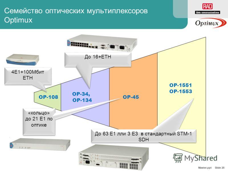 Master.ppt Slide 28 OP-108 OP-34, OP-134 OP-45 OP-1551 OP-1553 4E1+100Мбит ETH 4E1+100Мбит ETH «кольцо» до 21 E1 по оптике До 63 E1 лли 3 E3 в стандартный STM-1 SDH Семейство оптических мультиплексоров Optimux До 16+ETH