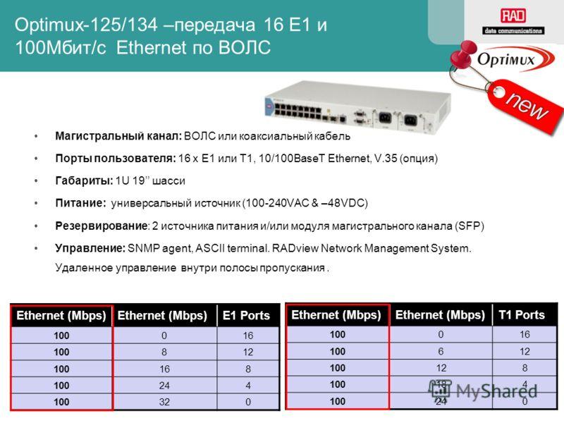 Optimux-125/134 –передача 16 E1 и 100Мбит/с Ethernet по ВОЛС Магистральный канал: ВОЛС или коаксиальный кабель Порты пользователя: 16 x E1 или T1, 10/100BaseT Ethernet, V.35 (опция) Габариты: 1U 19 шасси Питание: универсальный источник (100-240VAC &