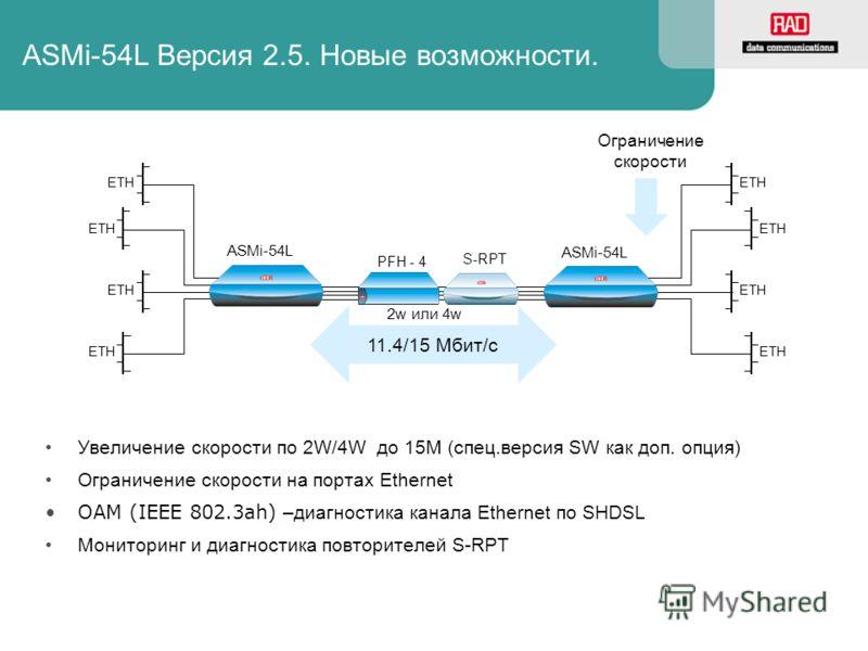 ASMi-54L Версия 2.5. Новые возможности. Увеличение скорости по 2W/4W до 15М (спец.версия SW как доп. опция) Ограничение скорости на портах Ethernet OAM (IEEE 802.3ah) –диагностика канала Ethernet по SHDSL Мониторинг и диагностика повторителей S-RPT E