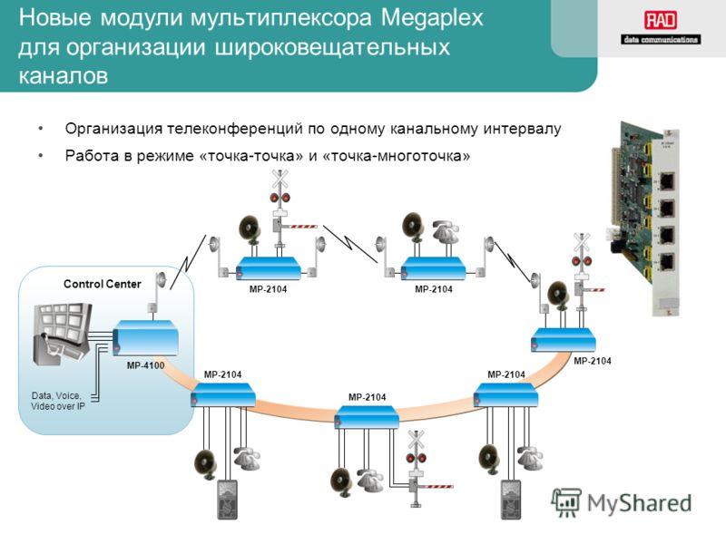 Организация телеконференций по одному канальному интервалу Работа в режиме «точка-точка» и «точка-многоточка» Control Center Data, Voice, Video over IP MP-2104 MP-4100 MP-2104 Новые модули мультиплексора Megaplex для организации широковещательных кан