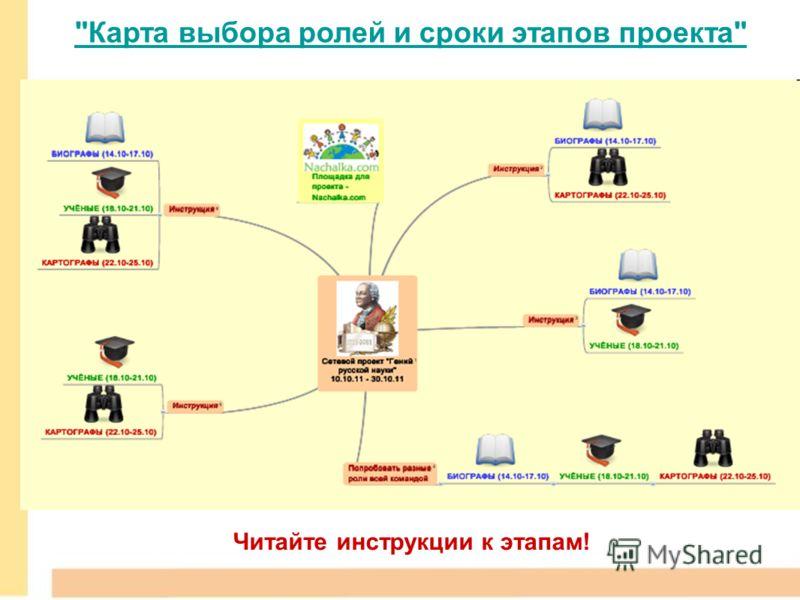 Карта выбора ролей и сроки этапов проекта Читайте инструкции к этапам!