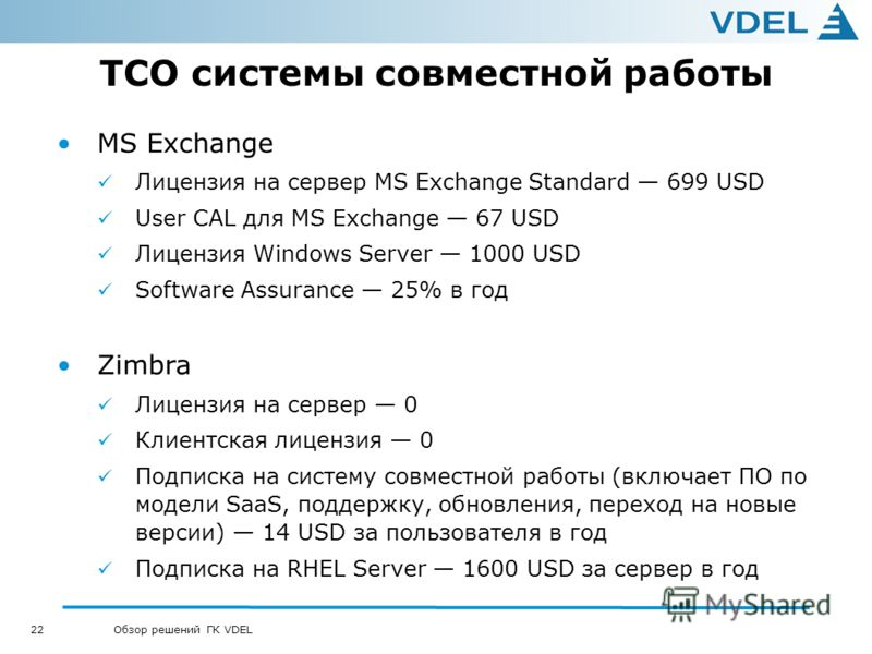 22 Обзор решений ГК VDEL TCO системы совместной работы MS Exchange Лицензия на сервер MS Exchange Standard 699 USD User CAL для MS Exchange 67 USD Лицензия Windows Server 1000 USD Software Assurance 25% в год Zimbra Лицензия на сервер 0 Клиентская ли