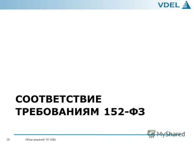 30 Обзор решений ГК VDEL СООТВЕТСТВИЕ ТРЕБОВАНИЯМ 152-ФЗ