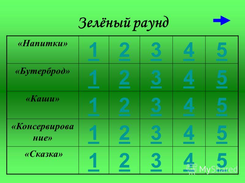 Зелёный раунд «Напитки» 12345 «Бутерброд» 12345 «Каши» 12345 «Консервирова ние» 12345 «Сказка» 12345