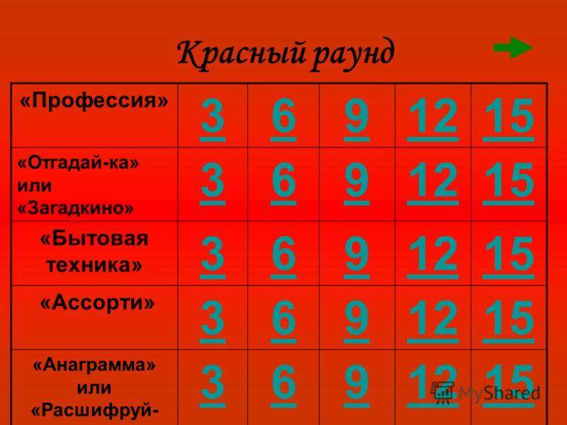 Красный раунд «Профессия» 3691215 «Отгадай-ка» или «Загадкино» 3691215 «Бытовая техника» 3691215 «Ассорти» 3691215 «Анаграмма» или «Расшифруй- ка» 3691215