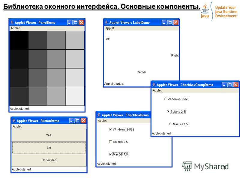 11 Библиотека оконного интерфейса. Основные компоненты.