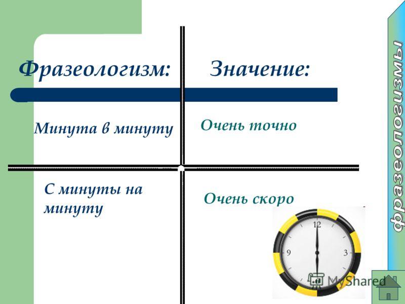 Фразеологизм:Значение: Очень точно Минута в минуту С минуты на минуту Очень скоро