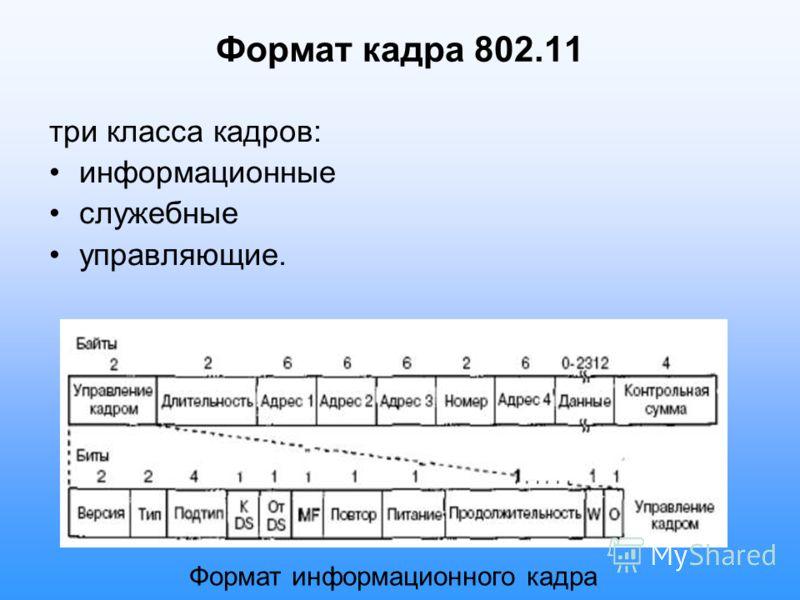 Формат кадра 802.11 три класса кадров: информационные служебные управляющие. Формат информационного кадра