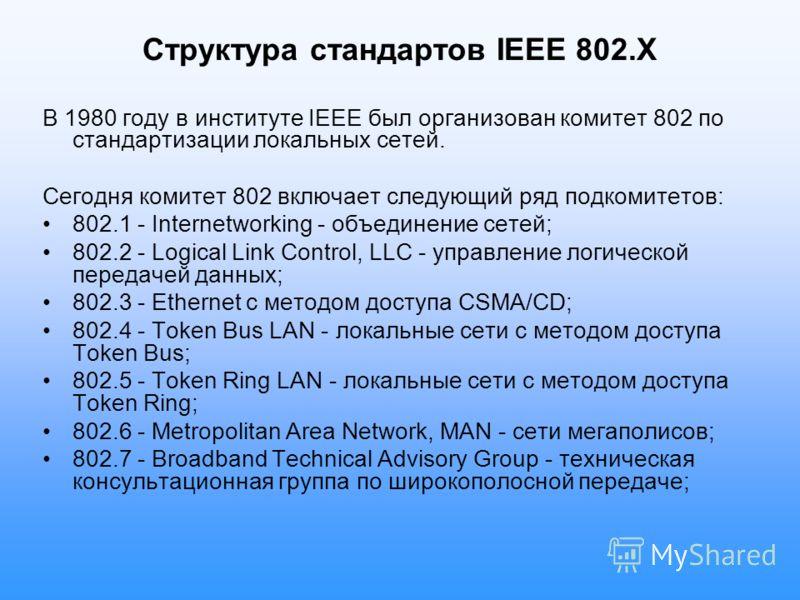 Структура стандартов IEEE 802.X В 1980 году в институте IEEE был организован комитет 802 по стандартизации локальных сетей. Сегодня комитет 802 включает следующий ряд подкомитетов: 802.1 - Internetworking - объединение сетей; 802.2 - Logical Link Con