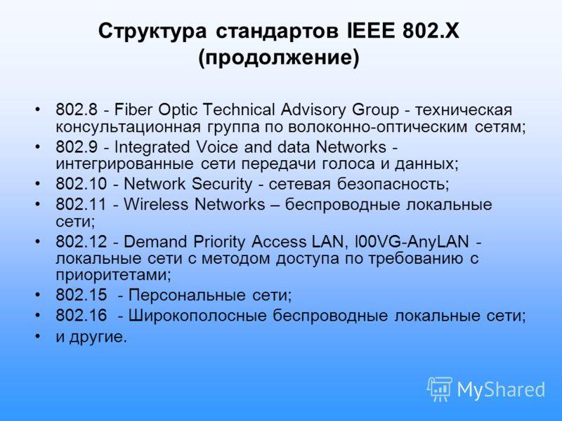 Структура стандартов IEEE 802.X (продолжение) 802.8 - Fiber Optic Technical Advisory Group - техническая консультационная группа по волоконно-оптическим сетям; 802.9 - Integrated Voice and data Networks - интегрированные сети передачи голоса и данных