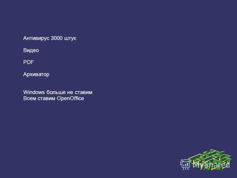 Антивирус 3000 штук Видео PDF Архиватор Windows больше не ставим Всем ставим OpenOffice