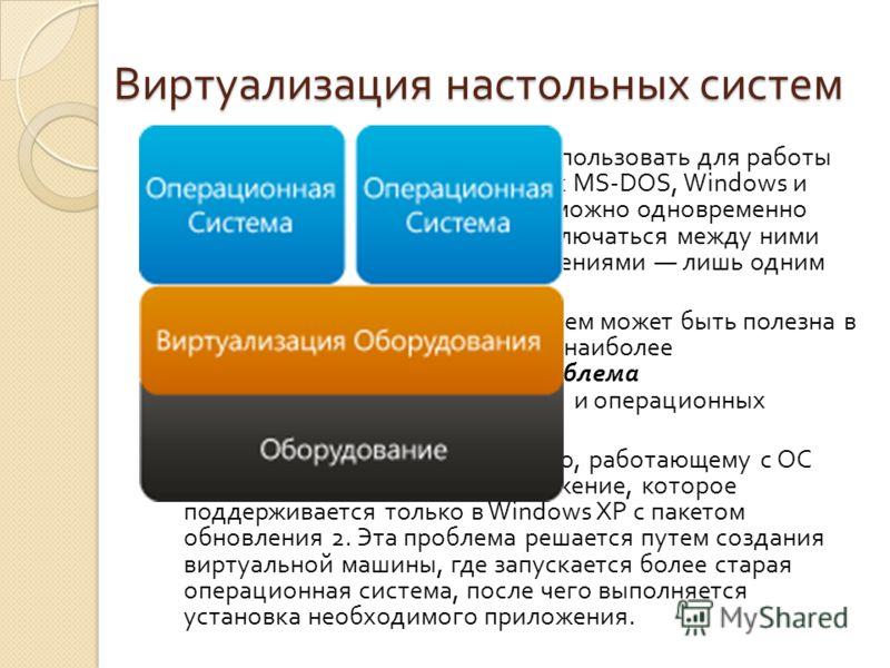 Виртуализация настольных систем Виртуальные машины можно использовать для работы таких операционных систем, как MS-DOS, Windows и OS/2. Кроме того, на одном ПК можно одновременно запустить несколько ОС и переключаться между ними так же легко, как меж