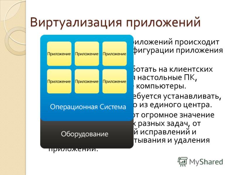 Виртуализация приложений При виртуализации приложений происходит отделение уровня конфигурации приложения от ОС. Приложения могут работать на клиентских компьютерах, включая настольные ПК, серверы и переносные компьютеры. Эти приложения не требуется