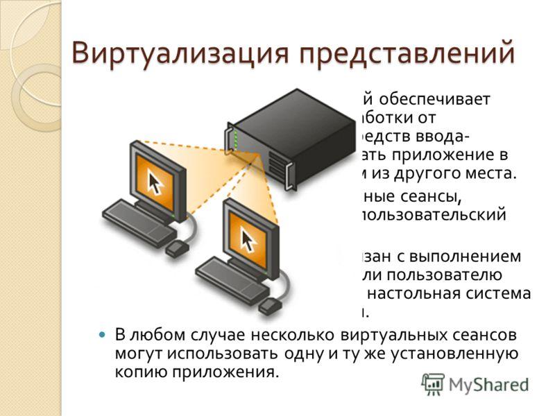 Виртуализация представлений Виртуализация представлений обеспечивает изоляцию процессорной обработки от графической подсистемы и средств ввода - вывода, что позволяет запускать приложение в одном месте, а работать с ним из другого места. При этом соз