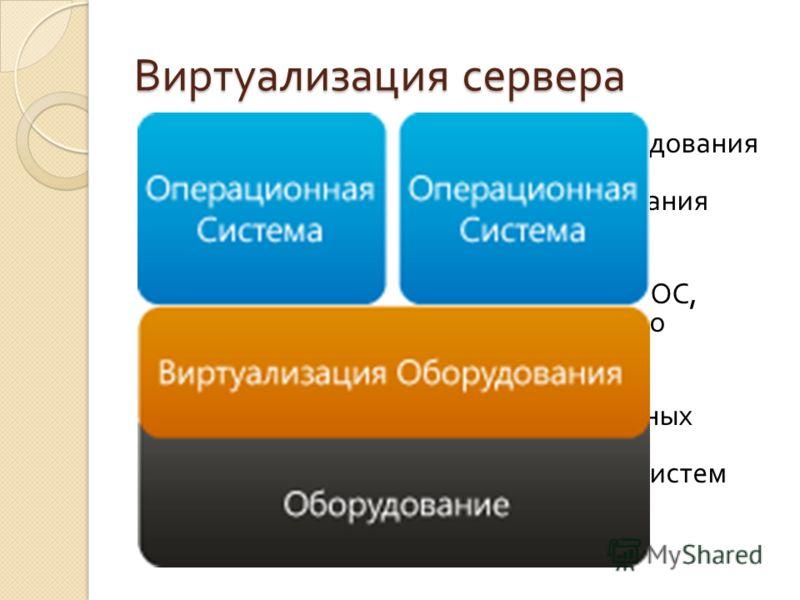 Виртуализация сервера Основная идея виртуализации оборудования достаточно проста : использование программного обеспечения для создания виртуальной машины, имитирующей физический компьютер. При этом создается среда отдельной ОС, логически изолированно