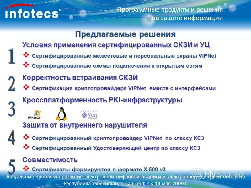 Программные продукты и решения по защите информации РАЗРАБОТКИ Актуальные проблемы развития электронной цифровой подписи и электронного документооборота Республика Узбекистан, г. Ташкент, 13-14 мая 2009 г. Условия применения сертифицированных СКЗИ и