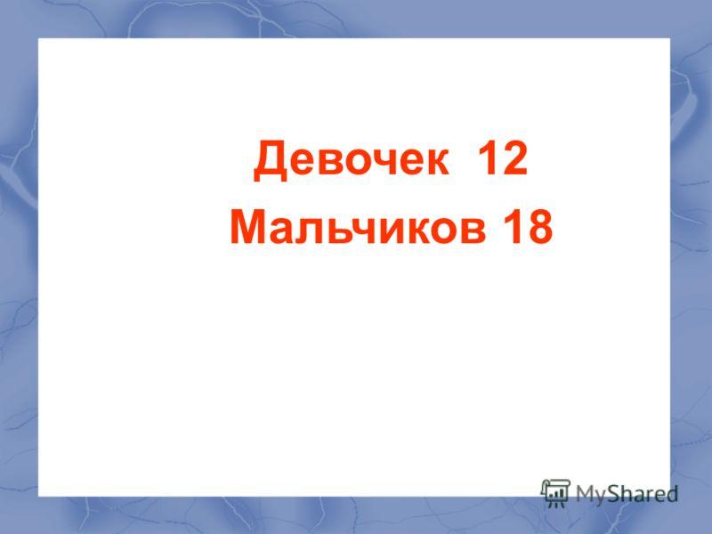 Девочек 12 Мальчиков 18