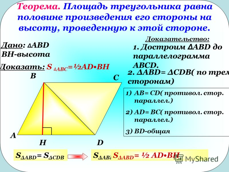 Теорема. Площадь треугольника равна половине произведения его стороны на высоту, проведенную к этой стороне. A B D C Дано Дано: Δ АВD BH-высота Доказать: Доказать: S Δ АВС =½ADBH H Доказательство: 1. Достроим Δ АВD до параллелограмма АВCD. S ΔABD = S