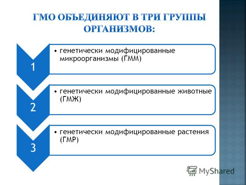 1 генетически модифицированные микроорганизмы (ГММ) 2 генетически модифицированные животные (ГМЖ) 3 генетически модифицированные растения (ГМР)