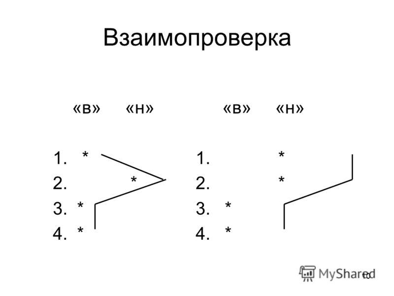 10 Взаимопроверка «в» «н» «в» «н» 1. * 1. * 2. * 2. * 3. * 3. * 4. * 4. *
