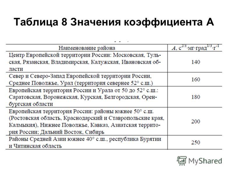 Таблица 8 Значения коэффициента А