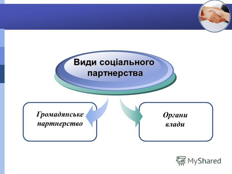 Громадянське партнерство Bиди соціального партнерства Органи влади