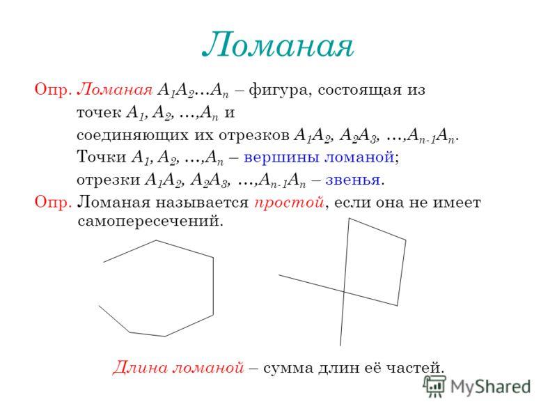 Ломаная Опр. Ломаная А 1 А 2 …А n – фигура, состоящая из точек А 1, А 2, …,А n и соединяющих их отрезков А 1 А 2, А 2 А 3, …,А n-1 А n. Точки А 1, А 2, …,А n – вершины ломаной; отрезки А 1 А 2, А 2 А 3, …,А n-1 А n – звенья. Опр. Ломаная называется п