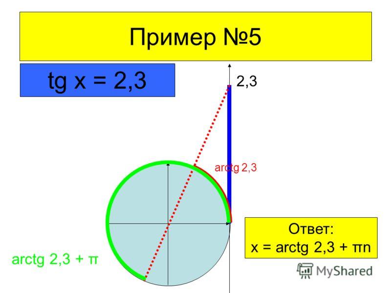 Пример 5 tg x = 2,3 2,3 arctg 2,3 arctg 2,3 + π Ответ: x = arctg 2,3 + π n