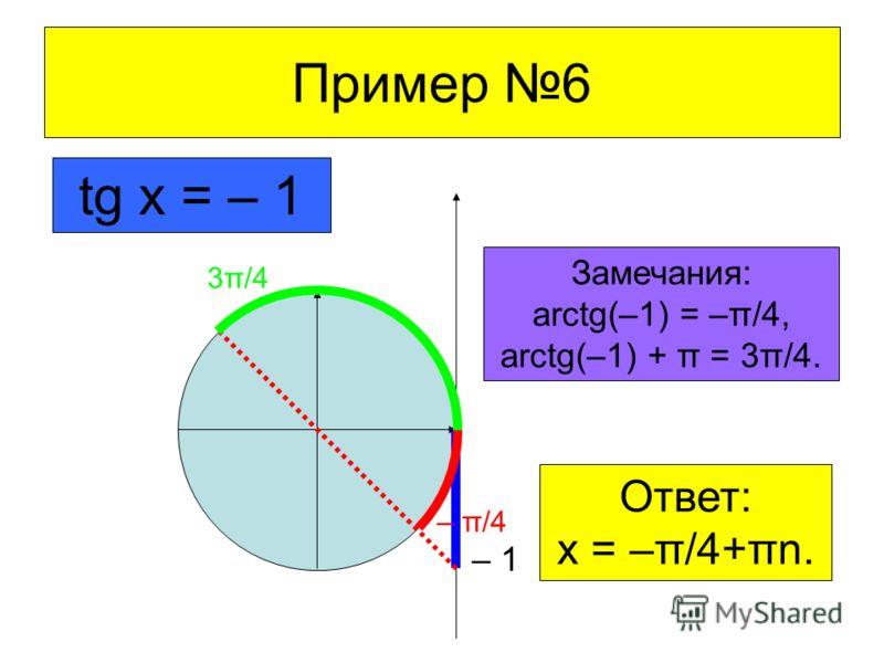 Пример 6 tg x = – 1 – 1 – π/4 3π/4 Замечания: arctg(–1) = –π/4, arctg(–1) + π = 3π/4. Ответ: x = –π/4+π n.