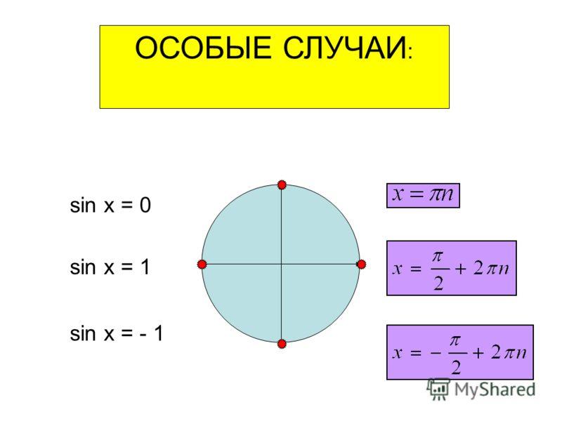 sin x = 0 sin x = 1 sin x = - 1 ОСОБЫЕ СЛУЧАИ :