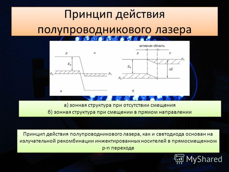 Принцип действия полупроводникового лазера Принцип действия полупроводникового лазера, как и светодиода основан на излучательной рекомбинации инжектированных носителей в прямосмещенном p-n переходе а) зонная структура при отсутствии смещения б) зонна